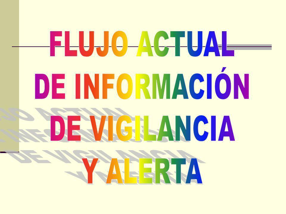 PCC CAM Sectores, Instituciones y Organizaciones de Masa UNIDAD DE ANÁLISIS Y TENDECIA DE SALUD TENDECIA DE SALUD MUNICIPAL (UATS) SALUD PÚBLICA CONCLUYENDO TODAS LAS INSTITUCIONES DEL TERRITORIO APORTAN LA INFORMACIÓN AL CONSEJO DE LA ADMINISTRACIÓN Y SOLO SALUD PÚBLICA APORTA DIRECTAMENTE AL SISTEMA DE ALERTA Y VIGILANCIA DEL MUNICIPIO Áreas de Salud