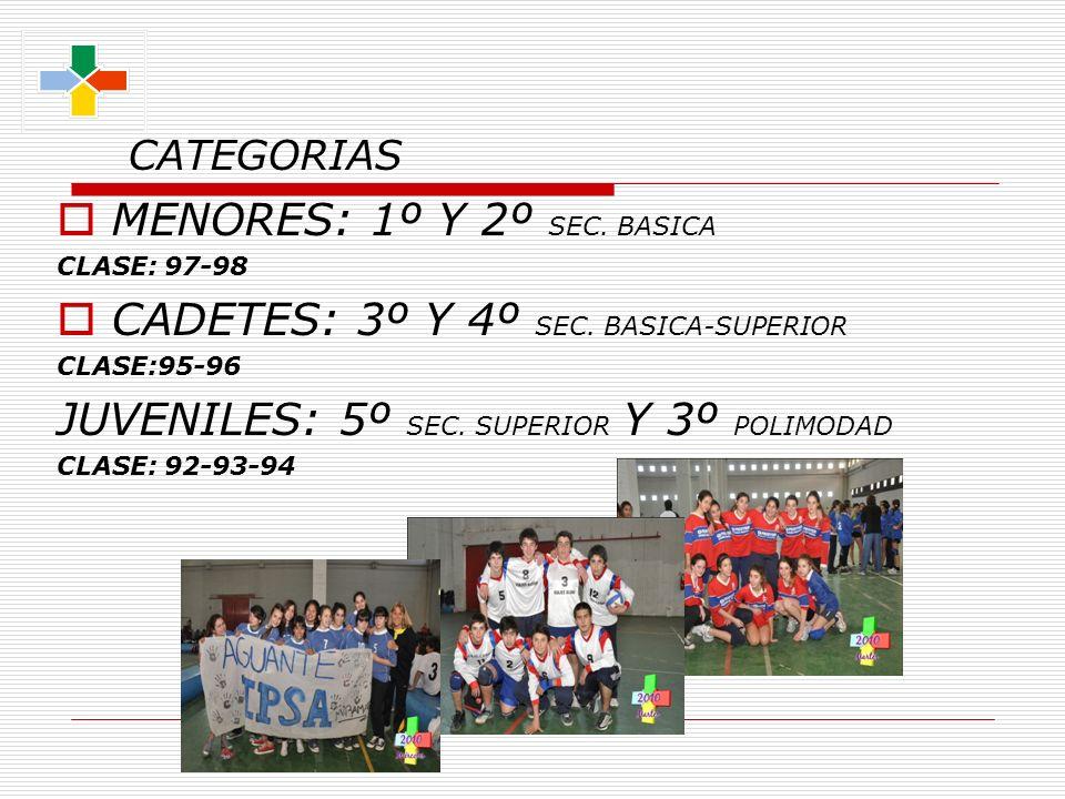 CATEGORIAS MENORES: 1º Y 2º SEC. BASICA CLASE: 97-98 CADETES: 3º Y 4º SEC.