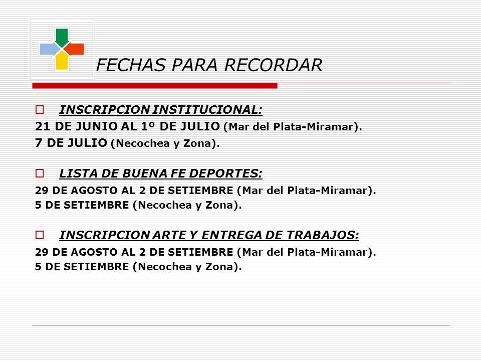 FECHAS PARA RECORDAR INSCRIPCION INSTITUCIONAL: 21 DE JUNIO AL 1º DE JULIO (Mar del Plata-Miramar).
