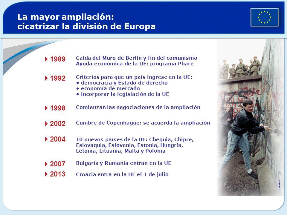 La mayor ampliación: cicatrizar la división de Europa Caída del Muro de Berlín y fin del comunismo Ayuda económica de la UE: programa Phare Criterios