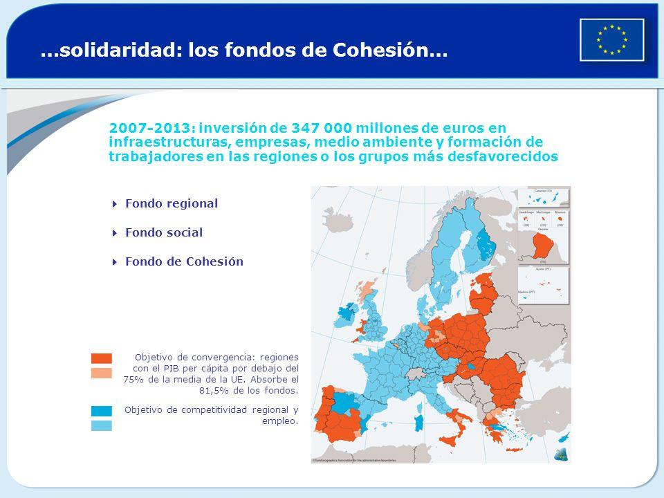 …solidaridad: los fondos de Cohesión… 2007-2013: inversión de 347 000 millones de euros en infraestructuras, empresas, medio ambiente y formación de t