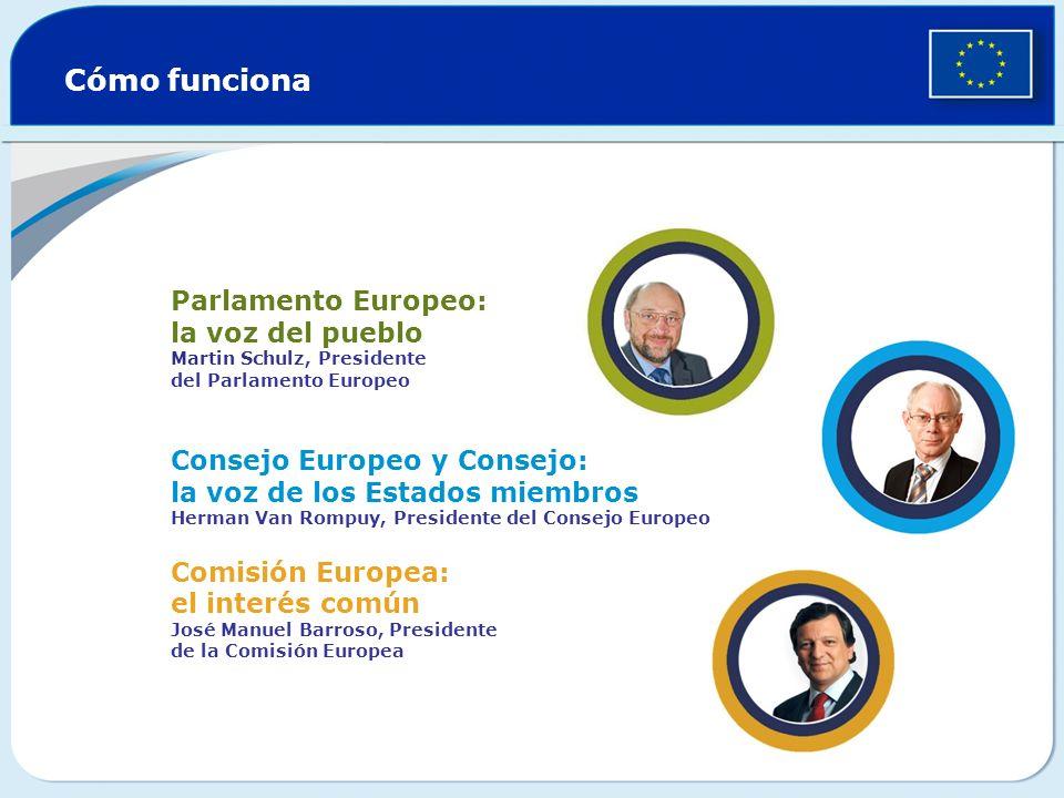 Cómo funciona Parlamento Europeo: la voz del pueblo Martin Schulz, Presidente del Parlamento Europeo Consejo Europeo y Consejo: la voz de los Estados