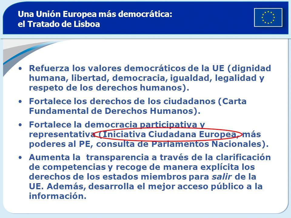 Una Uni ó n Europea m á s democr á tica: el Tratado de Lisboa Refuerza los valores democráticos de la UE (dignidad humana, libertad, democracia, igual