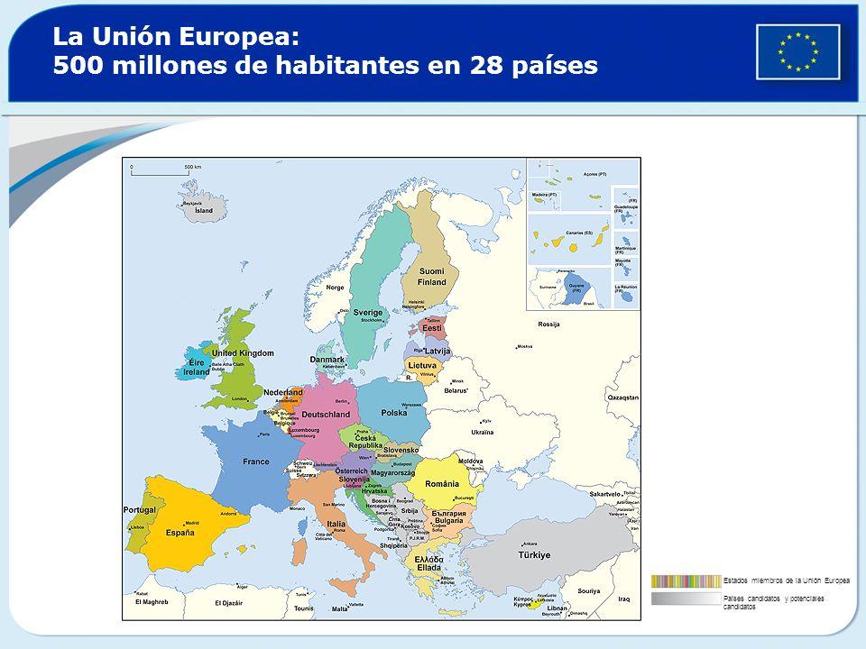 La Unión Europea: 500 millones de habitantes en 28 países Estados miembros de la Unión Europea Países candidatos y potenciales candidatos