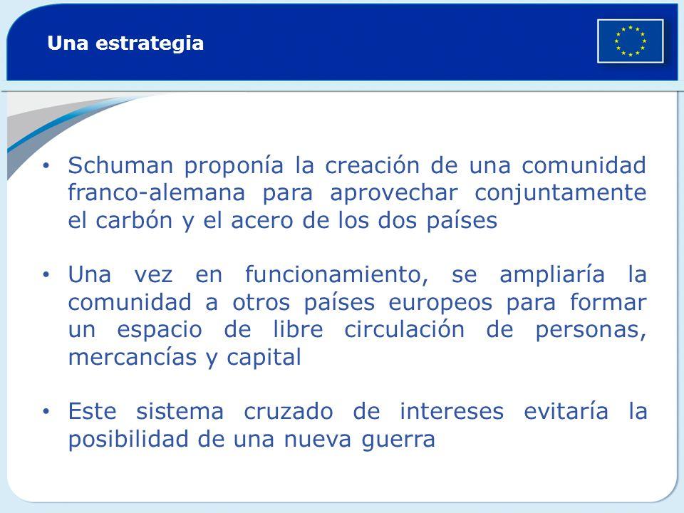 Atención especial a los derechos inherentes a la ciudadanía de la UE Diálogo a todos los niveles sobre estos derechos y sobre el futuro de la UE http://europa.eu/citizens-2013/ http://europa.eu/kids-corner/index_es.htm