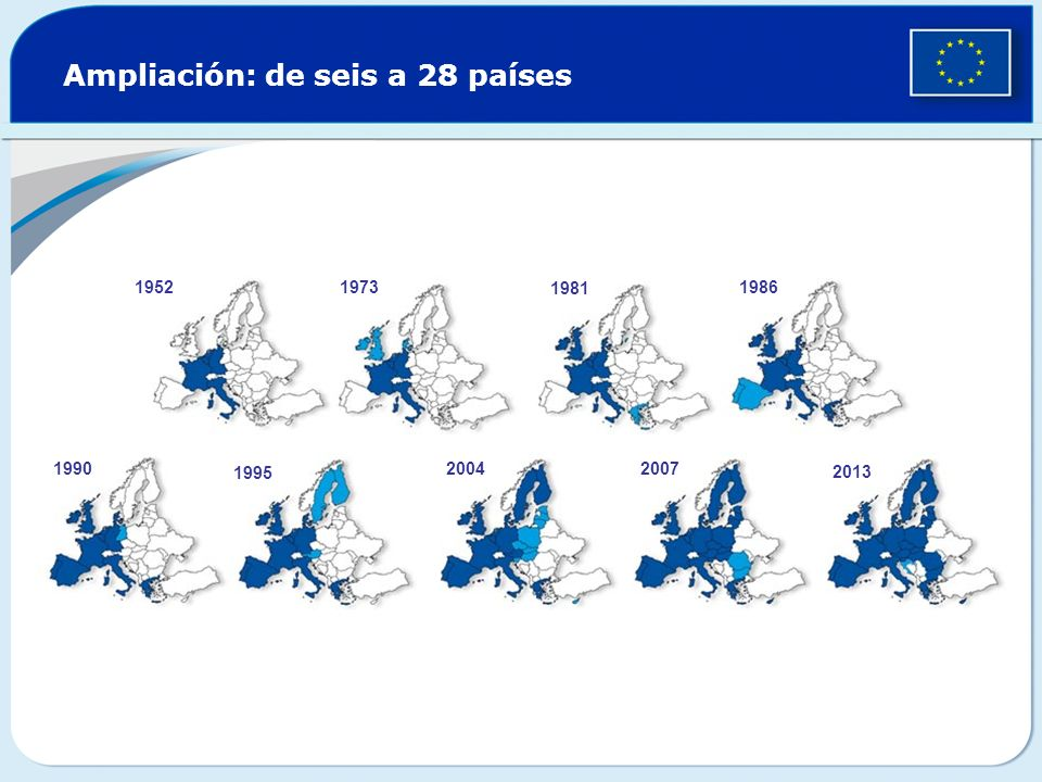La mayor ampliación: cicatrizar la división de Europa Caída del Muro de Berlín y fin del comunismo Ayuda económica de la UE: programa Phare Criterios para que un país ingrese en la UE: democracia y Estado de derecho economía de mercado incorporar la legislación de la UE Comienzan las negociaciones de la ampliación Cumbre de Copenhague: se acuerda la ampliación 10 nuevos países de la UE: Chequia, Chipre, Eslovaquia, Eslovenia, Estonia, Hungría, Letonia, Lituania, Malta y Polonia 1989 1992 1998 2002 2004 2007 Bulgaria y Rumanía entran en la UE Croacia entra en la UE el 1 de julio © Reuders 2013