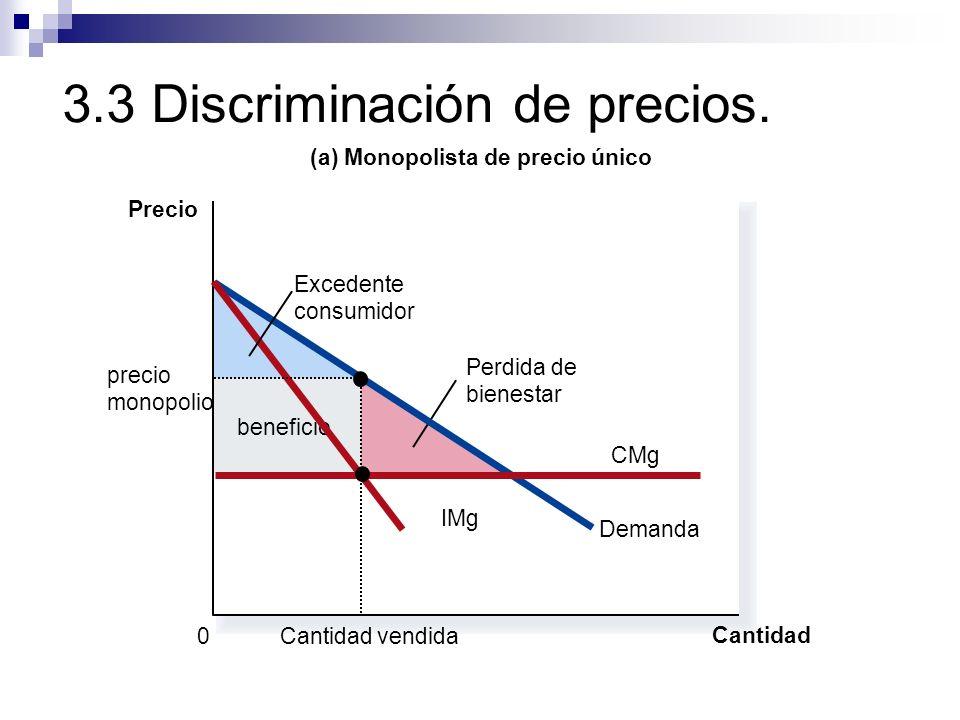 3.3 Discriminación de precios. beneficio (a) Monopolista de precio único Precio 0 Cantidad Perdida de bienestar Demanda IMg Excedente consumidor Canti