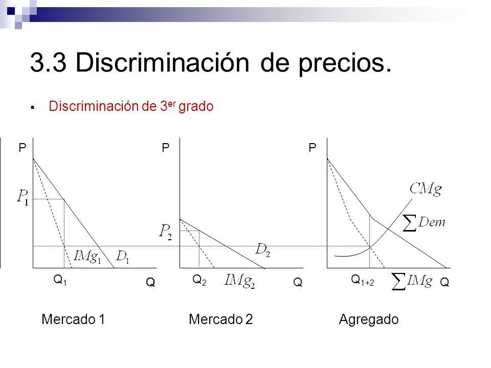 Discriminación de 3 er grado 3.3 Discriminación de precios. Q P QQQ PP Mercado 1Mercado 2Agregado Q1Q1 Q2Q2 Q 1+2
