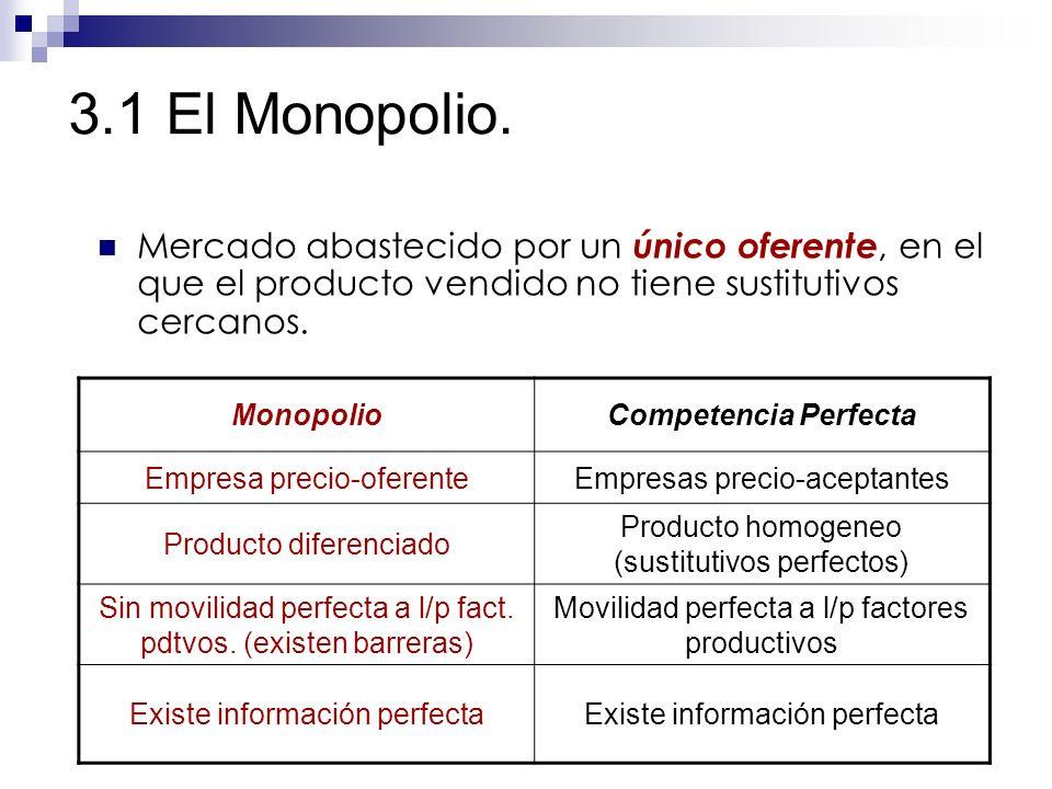 3.1 El Monopolio. Mercado abastecido por un único oferente, en el que el producto vendido no tiene sustitutivos cercanos. MonopolioCompetencia Perfect