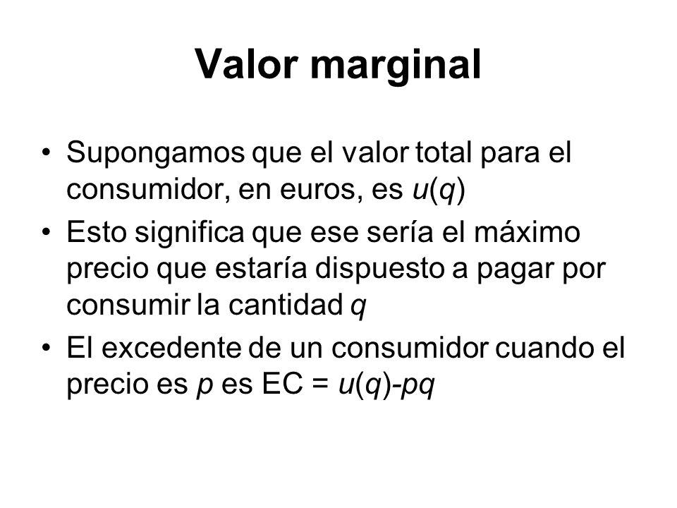 Supongamos que el valor total para el consumidor, en euros, es u(q) Esto significa que ese sería el máximo precio que estaría dispuesto a pagar por co