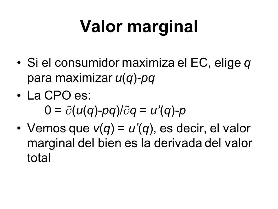 Si el consumidor maximiza el EC, elige q para maximizar u(q)-pq La CPO es: 0 = (u(q)-pq)/ q = u(q)-p Vemos que v(q) = u(q), es decir, el valor margina