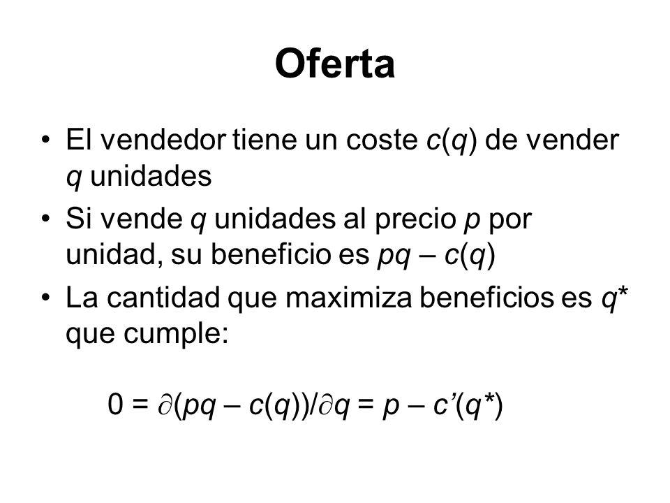 Oferta El vendedor tiene un coste c(q) de vender q unidades Si vende q unidades al precio p por unidad, su beneficio es pq – c(q) La cantidad que maxi