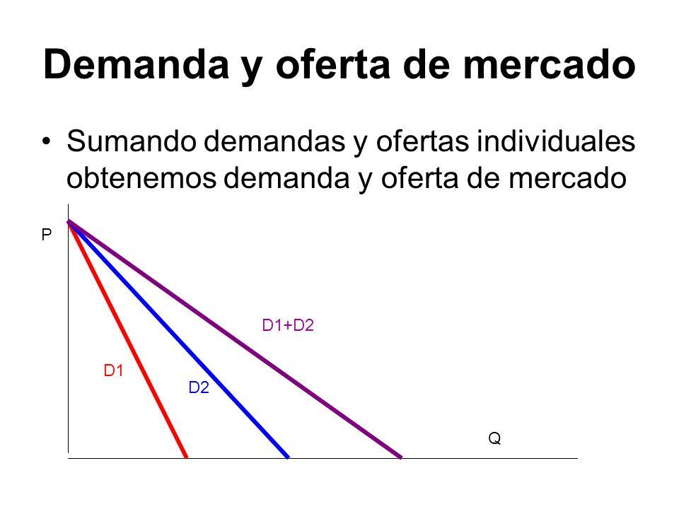 Demanda y oferta de mercado Sumando demandas y ofertas individuales obtenemos demanda y oferta de mercado Q P D1 D2 D1+D2