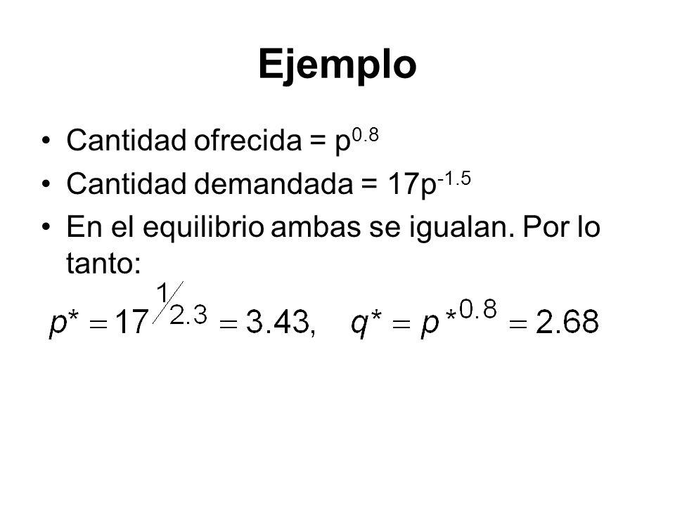 Ejemplo Cantidad ofrecida = p 0.8 Cantidad demandada = 17p -1.5 En el equilibrio ambas se igualan. Por lo tanto: