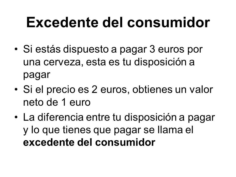 Excedente del consumidor Si estás dispuesto a pagar 3 euros por una cerveza, esta es tu disposición a pagar Si el precio es 2 euros, obtienes un valor