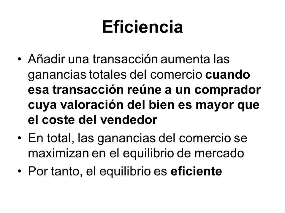 Eficiencia Añadir una transacción aumenta las ganancias totales del comercio cuando esa transacción reúne a un comprador cuya valoración del bien es m
