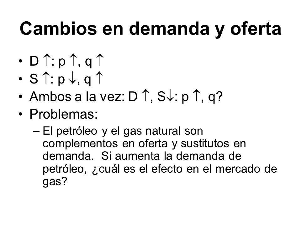 Cambios en demanda y oferta D : p, q S : p, q Ambos a la vez: D, S : p, q? Problemas: –El petróleo y el gas natural son complementos en oferta y susti