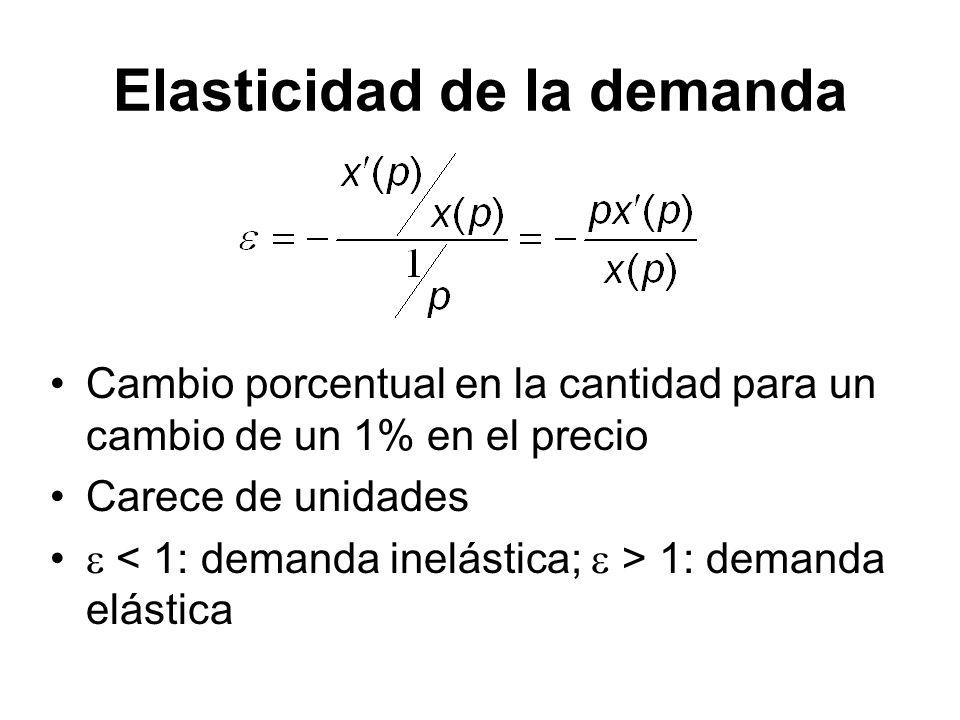 Elasticidad de la demanda Cambio porcentual en la cantidad para un cambio de un 1% en el precio Carece de unidades 1: demanda elástica