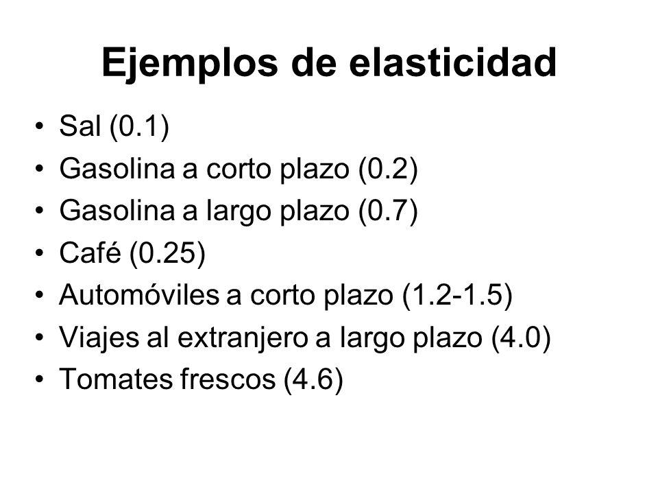 Ejemplos de elasticidad Sal (0.1) Gasolina a corto plazo (0.2) Gasolina a largo plazo (0.7) Café (0.25) Automóviles a corto plazo (1.2-1.5) Viajes al