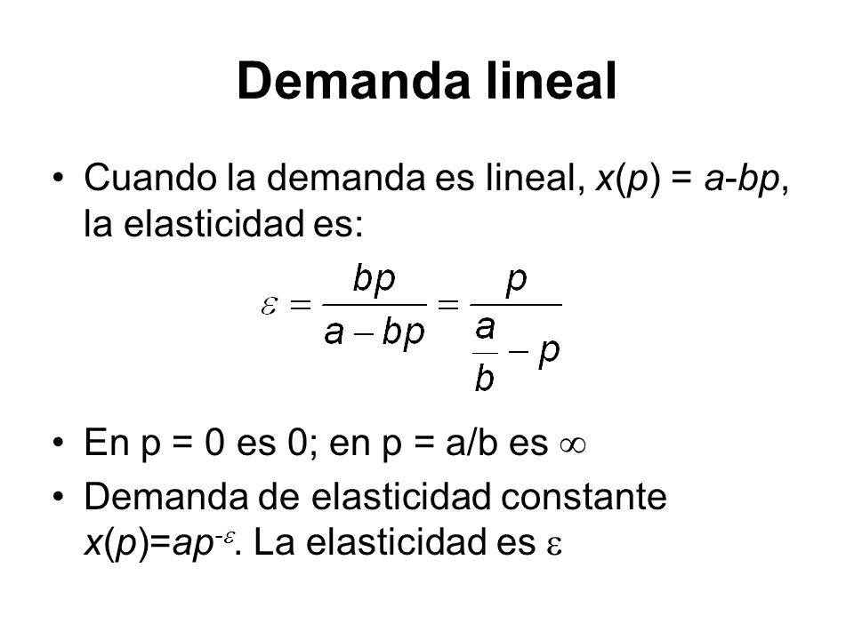 Demanda lineal Cuando la demanda es lineal, x(p) = a-bp, la elasticidad es: En p = 0 es 0; en p = a/b es Demanda de elasticidad constante x(p)=ap -. L