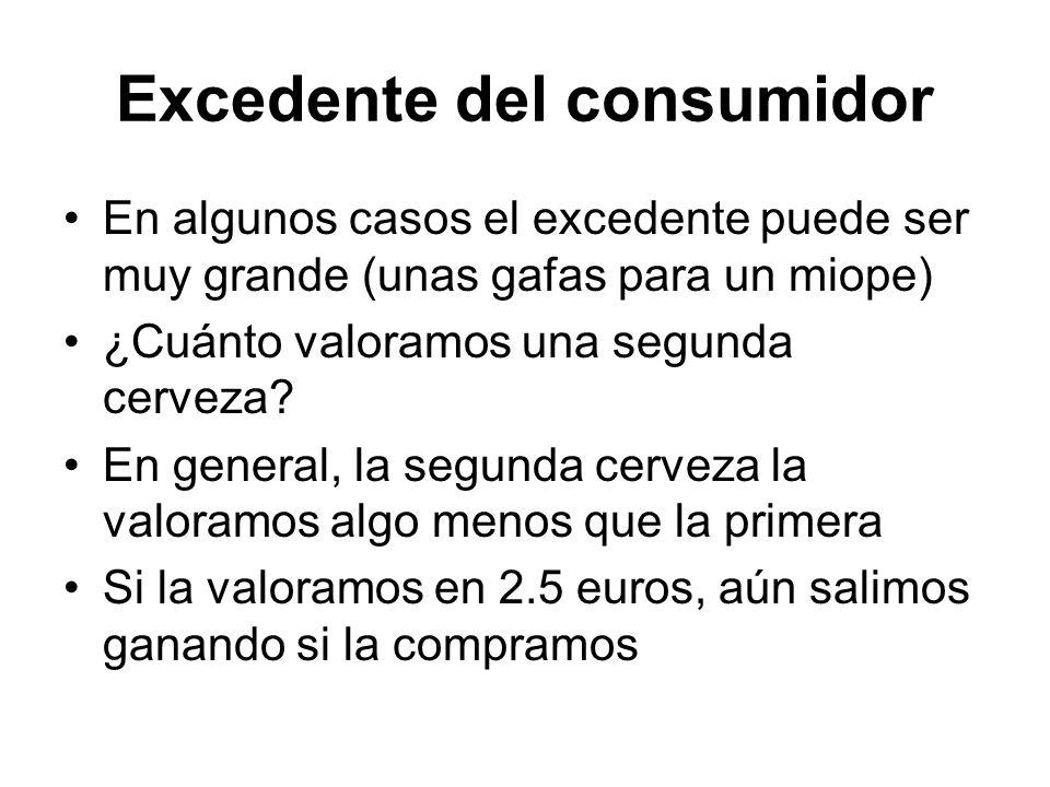 Excedente del consumidor En algunos casos el excedente puede ser muy grande (unas gafas para un miope) ¿Cuánto valoramos una segunda cerveza? En gener