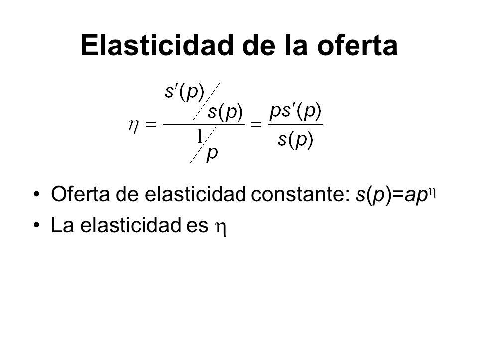 Elasticidad de la oferta Oferta de elasticidad constante: s(p)=ap La elasticidad es