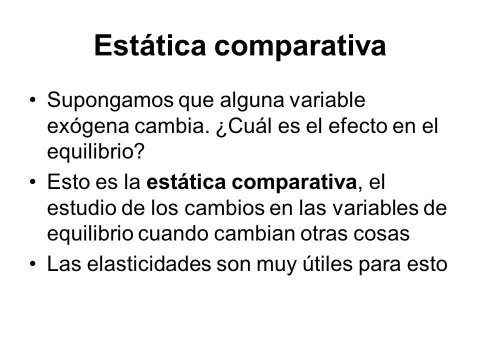 Estática comparativa Supongamos que alguna variable exógena cambia. ¿Cuál es el efecto en el equilibrio? Esto es la estática comparativa, el estudio d
