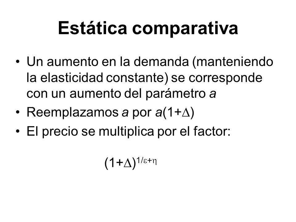 Estática comparativa Un aumento en la demanda (manteniendo la elasticidad constante) se corresponde con un aumento del parámetro a Reemplazamos a por