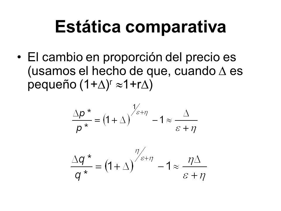 Estática comparativa El cambio en proporción del precio es (usamos el hecho de que, cuando es pequeño (1+ ) r 1+r )