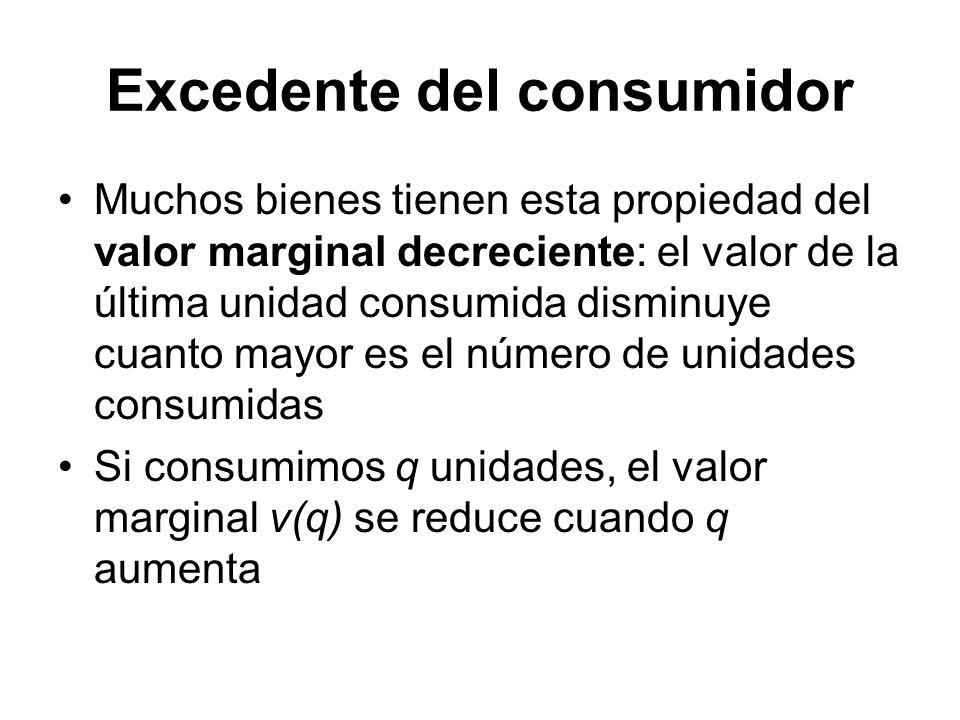 Excedente del consumidor Muchos bienes tienen esta propiedad del valor marginal decreciente: el valor de la última unidad consumida disminuye cuanto m