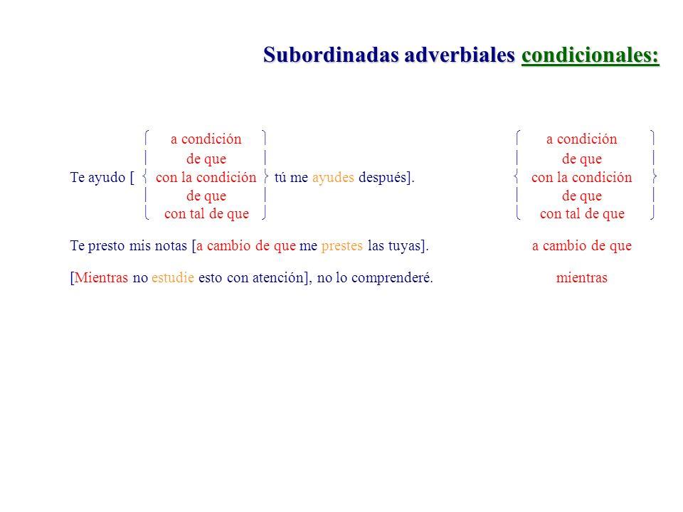 Subordinadas adverbiales condicionales: a condición a condición de que de que Te ayudo [ con la condición tú me ayudes después]. con la condición de q