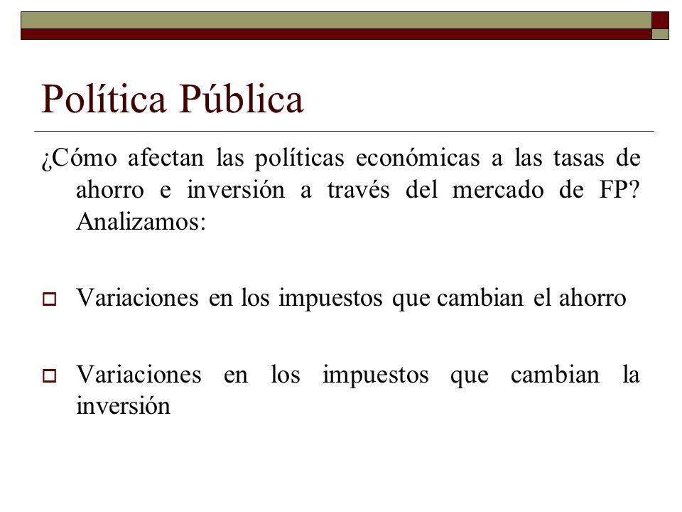 Política Pública ¿Cómo afectan las políticas económicas a las tasas de ahorro e inversión a través del mercado de FP.