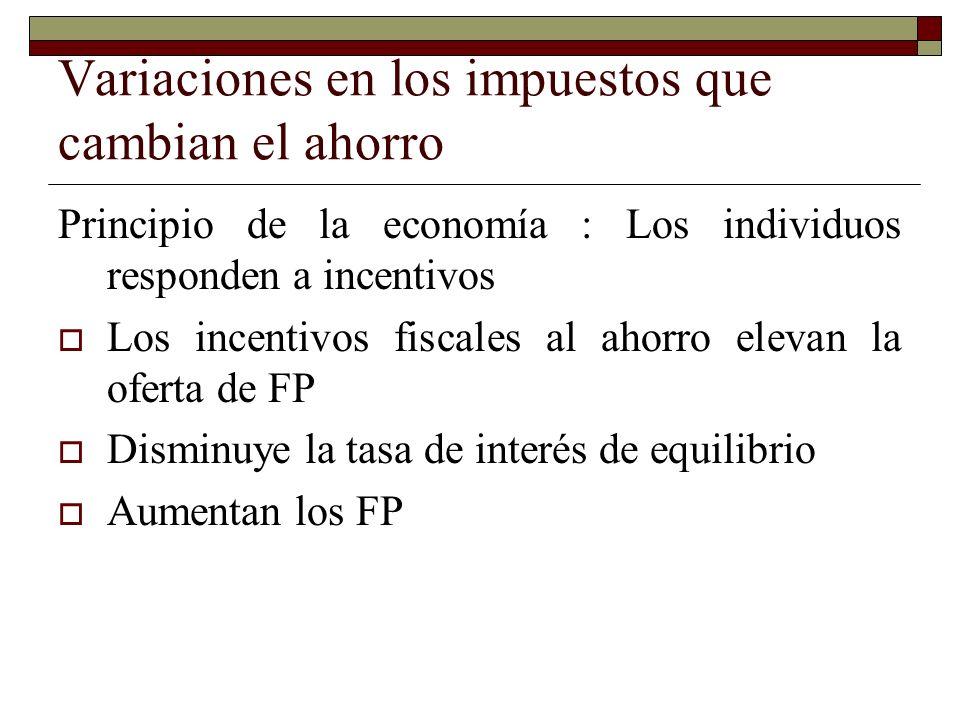 Variaciones en los impuestos que cambian el ahorro Principio de la economía : Los individuos responden a incentivos Los incentivos fiscales al ahorro elevan la oferta de FP Disminuye la tasa de interés de equilibrio Aumentan los FP
