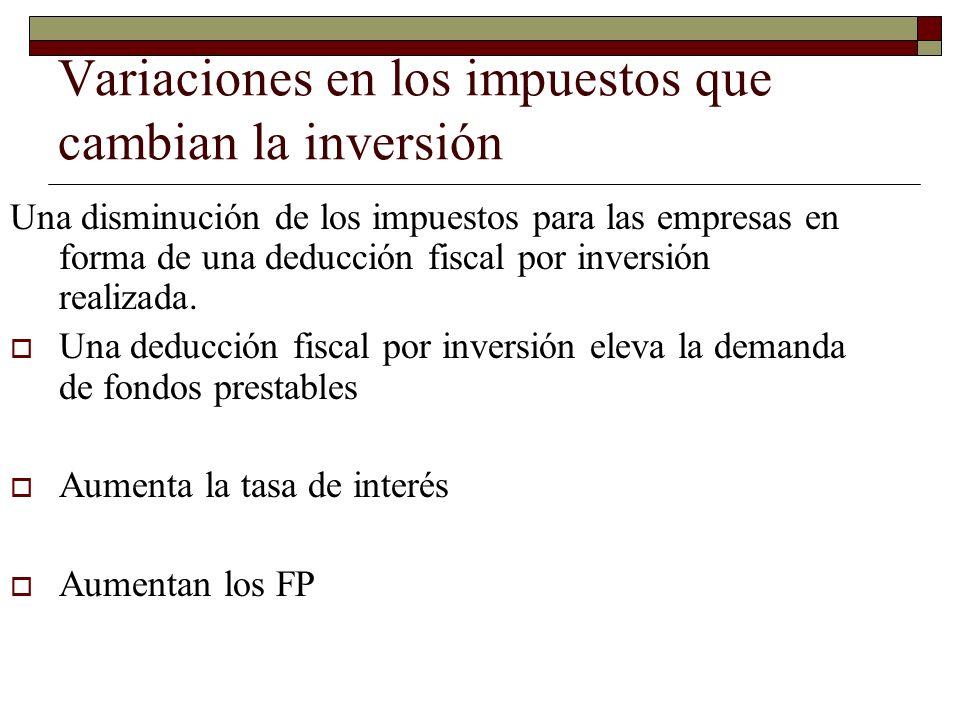 Variaciones en los impuestos que cambian la inversión Una disminución de los impuestos para las empresas en forma de una deducción fiscal por inversión realizada.