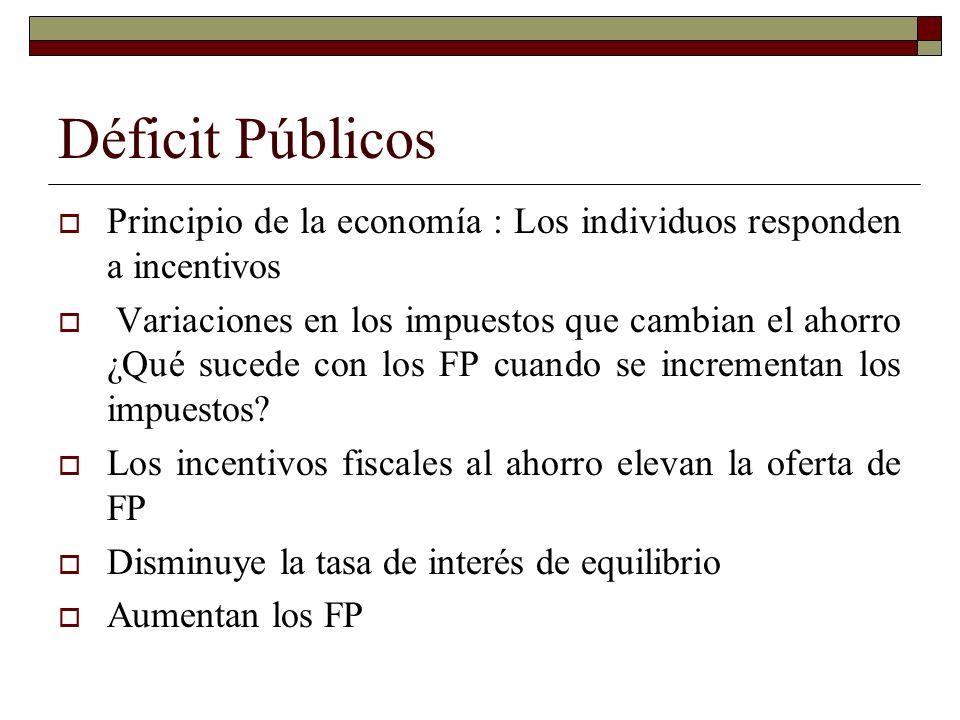 Déficit Públicos Principio de la economía : Los individuos responden a incentivos Variaciones en los impuestos que cambian el ahorro ¿Qué sucede con los FP cuando se incrementan los impuestos.