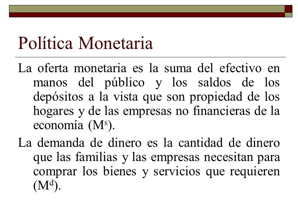 Política Monetaria La oferta monetaria es la suma del efectivo en manos del público y los saldos de los depósitos a la vista que son propiedad de los hogares y de las empresas no financieras de la economía (M s ).