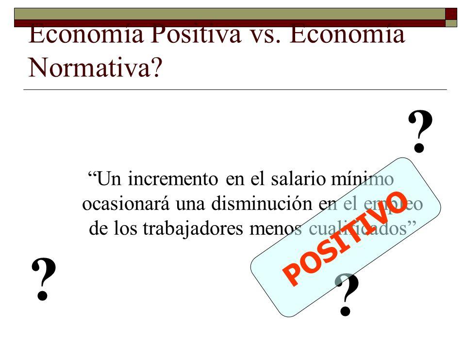 Economía Positiva vs.Economía Normativa.