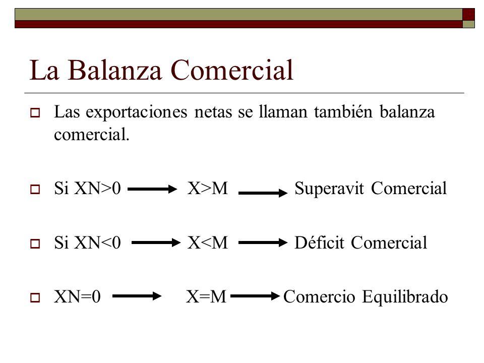 La Balanza Comercial Las exportaciones netas se llaman también balanza comercial.