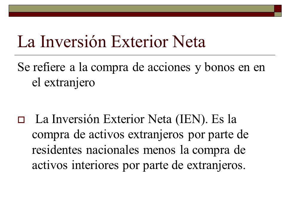 La Inversión Exterior Neta Se refiere a la compra de acciones y bonos en en el extranjero La Inversión Exterior Neta (IEN).