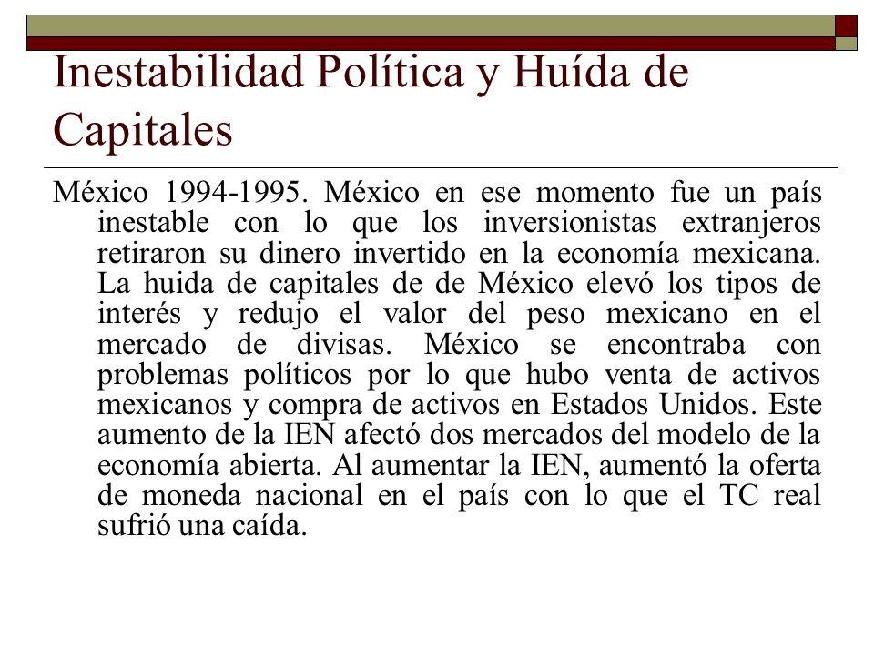Inestabilidad Política y Huída de Capitales México 1994-1995.