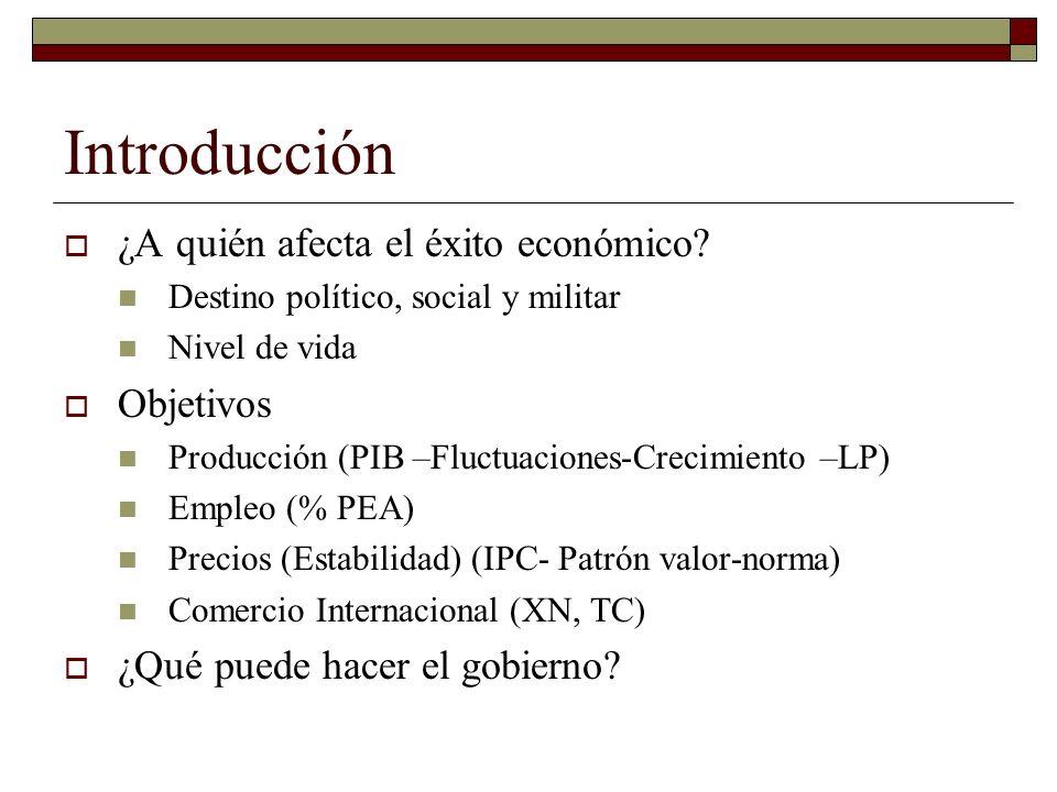 Introducción ¿A quién afecta el éxito económico.