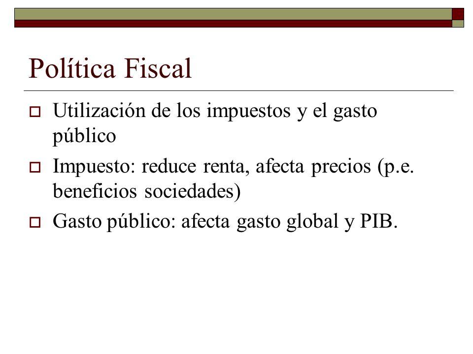 Política Fiscal Utilización de los impuestos y el gasto público Impuesto: reduce renta, afecta precios (p.e.