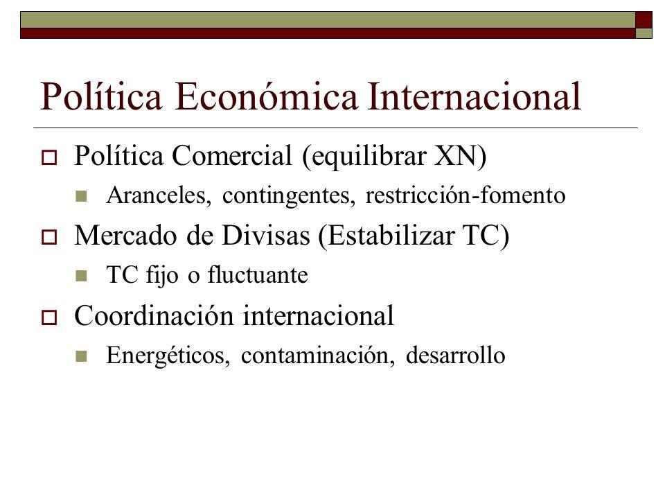 Política Económica Internacional Política Comercial (equilibrar XN) Aranceles, contingentes, restricción-fomento Mercado de Divisas (Estabilizar TC) TC fijo o fluctuante Coordinación internacional Energéticos, contaminación, desarrollo