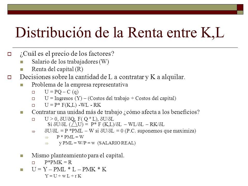 Distribución de la Renta entre K,L ¿Cuál es el precio de los factores.