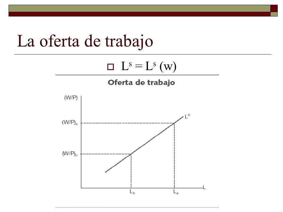 La oferta de trabajo L s = L s (w)