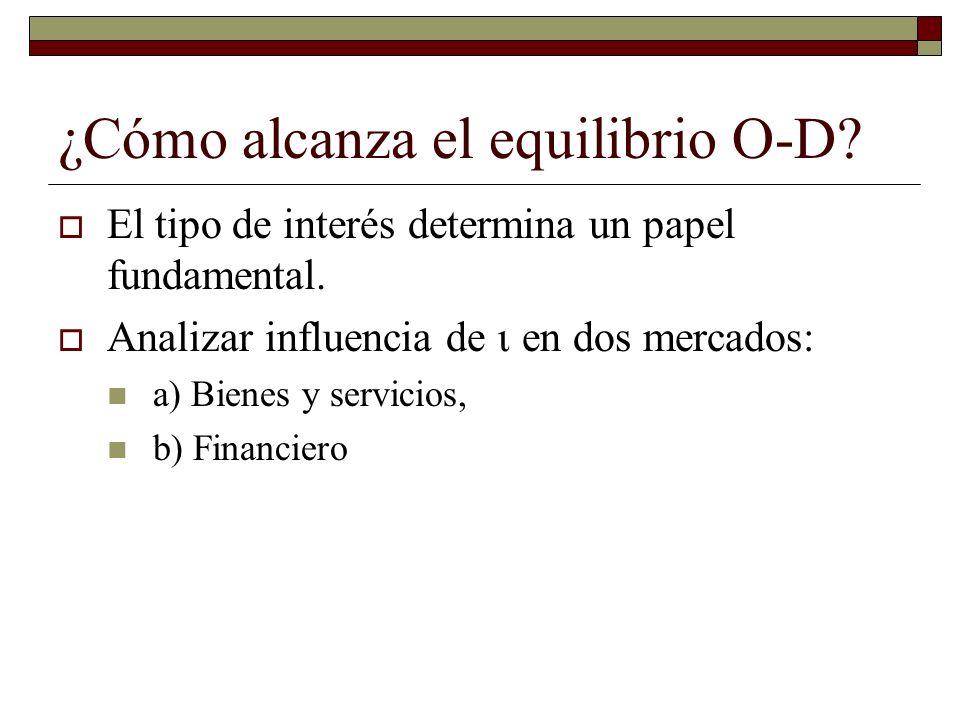 ¿Cómo alcanza el equilibrio O-D.El tipo de interés determina un papel fundamental.