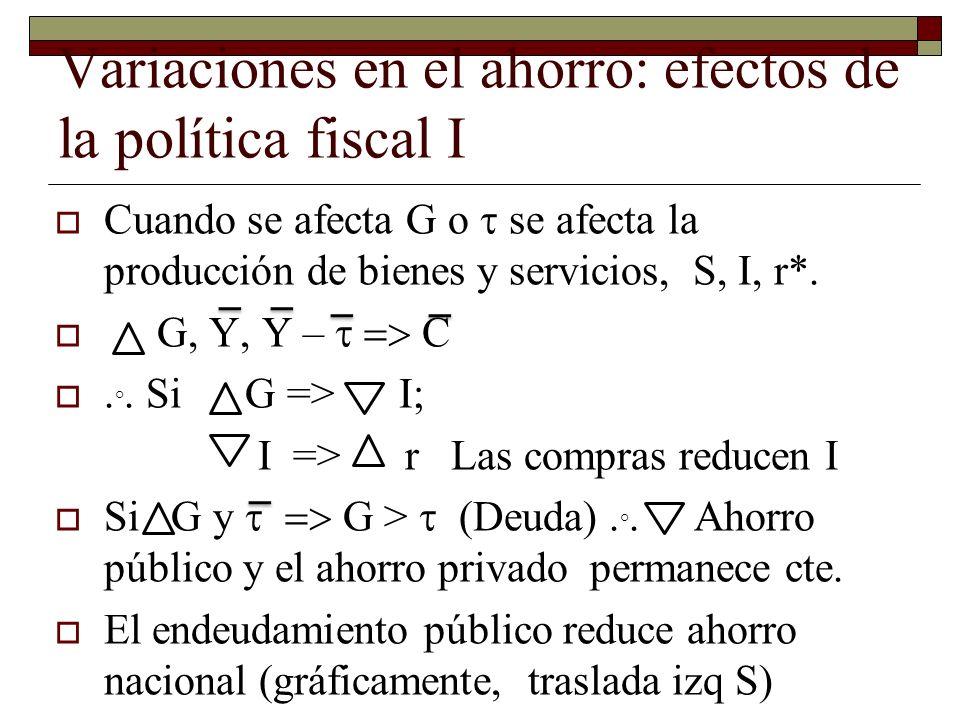Variaciones en el ahorro: efectos de la política fiscal I Cuando se afecta G o se afecta la producción de bienes y servicios, S, I, r*.