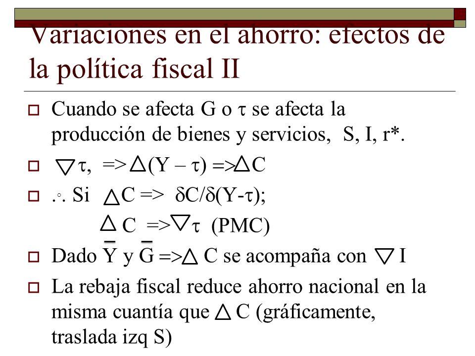 Variaciones en el ahorro: efectos de la política fiscal II Cuando se afecta G o se afecta la producción de bienes y servicios, S, I, r*., => (Y – C.