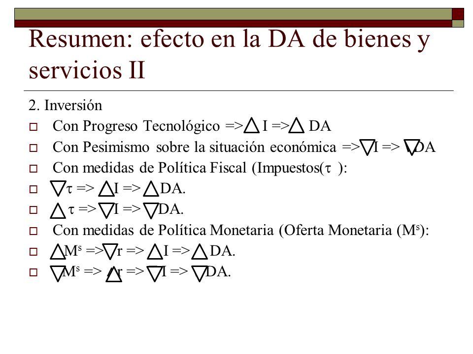 Resumen: efecto en la DA de bienes y servicios II 2.