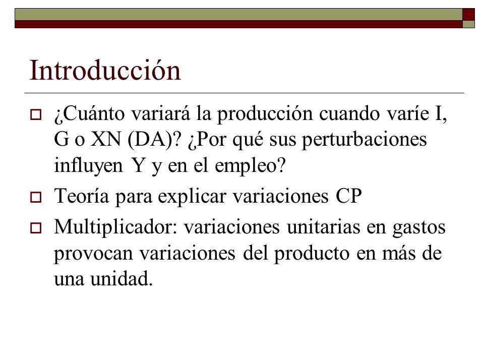 Introducción ¿Cuánto variará la producción cuando varíe I, G o XN (DA).